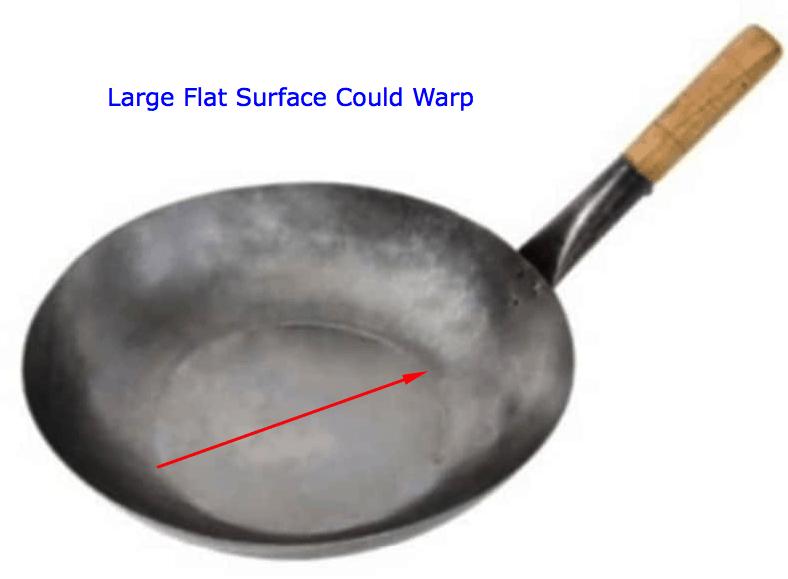 Flat Bottomed Wok